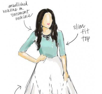 เลือกชุดสวยเหมาะกับรูปร่าง Size Not Matter!